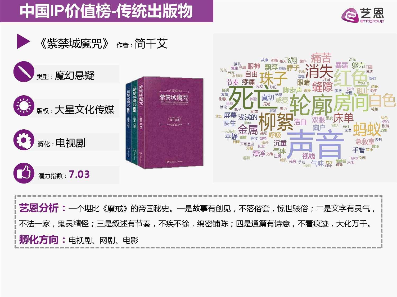 2015中国IP价值榜单全解读_000023