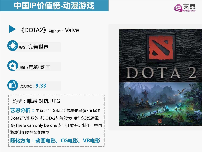 2015中国IP价值榜单全解读_000027