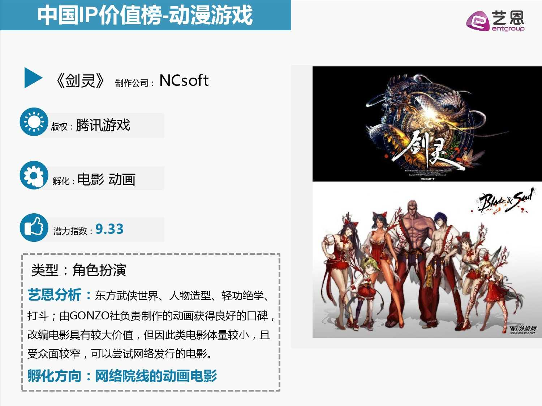 2015中国IP价值榜单全解读_000028