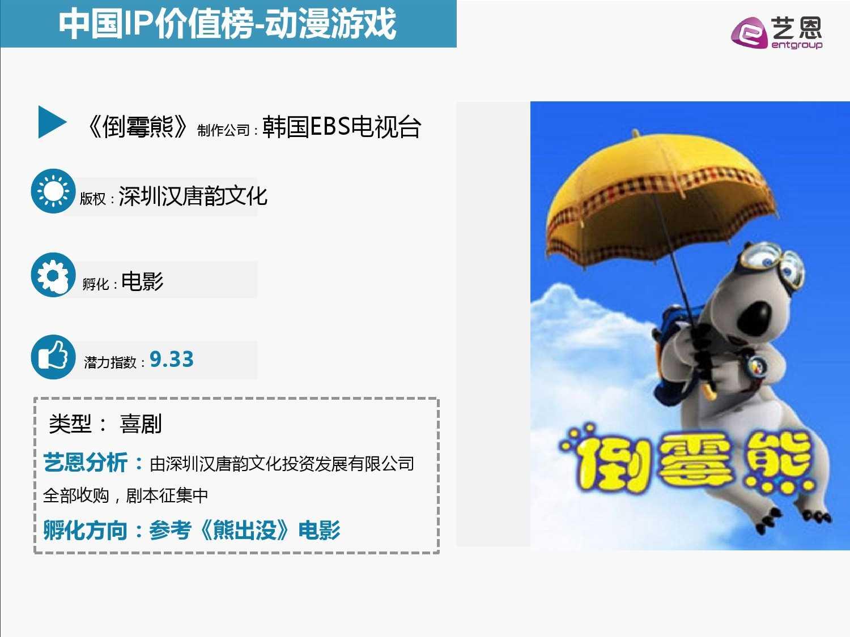 2015中国IP价值榜单全解读_000033