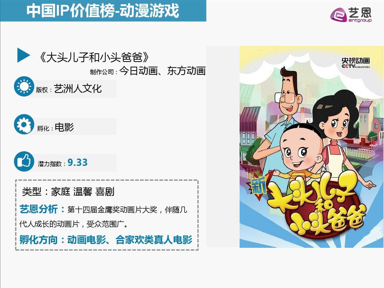 2015中国IP价值榜单全解读_000034