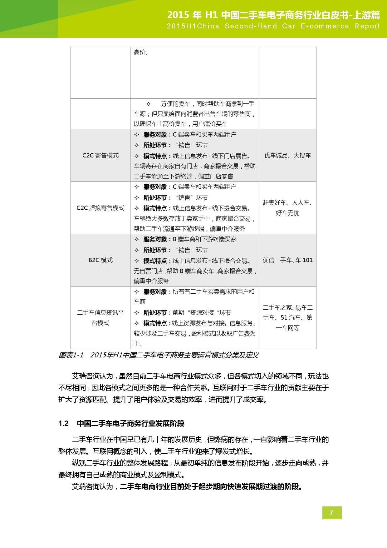 2015年中国二手车电子商务行业白皮书-上游篇_000008
