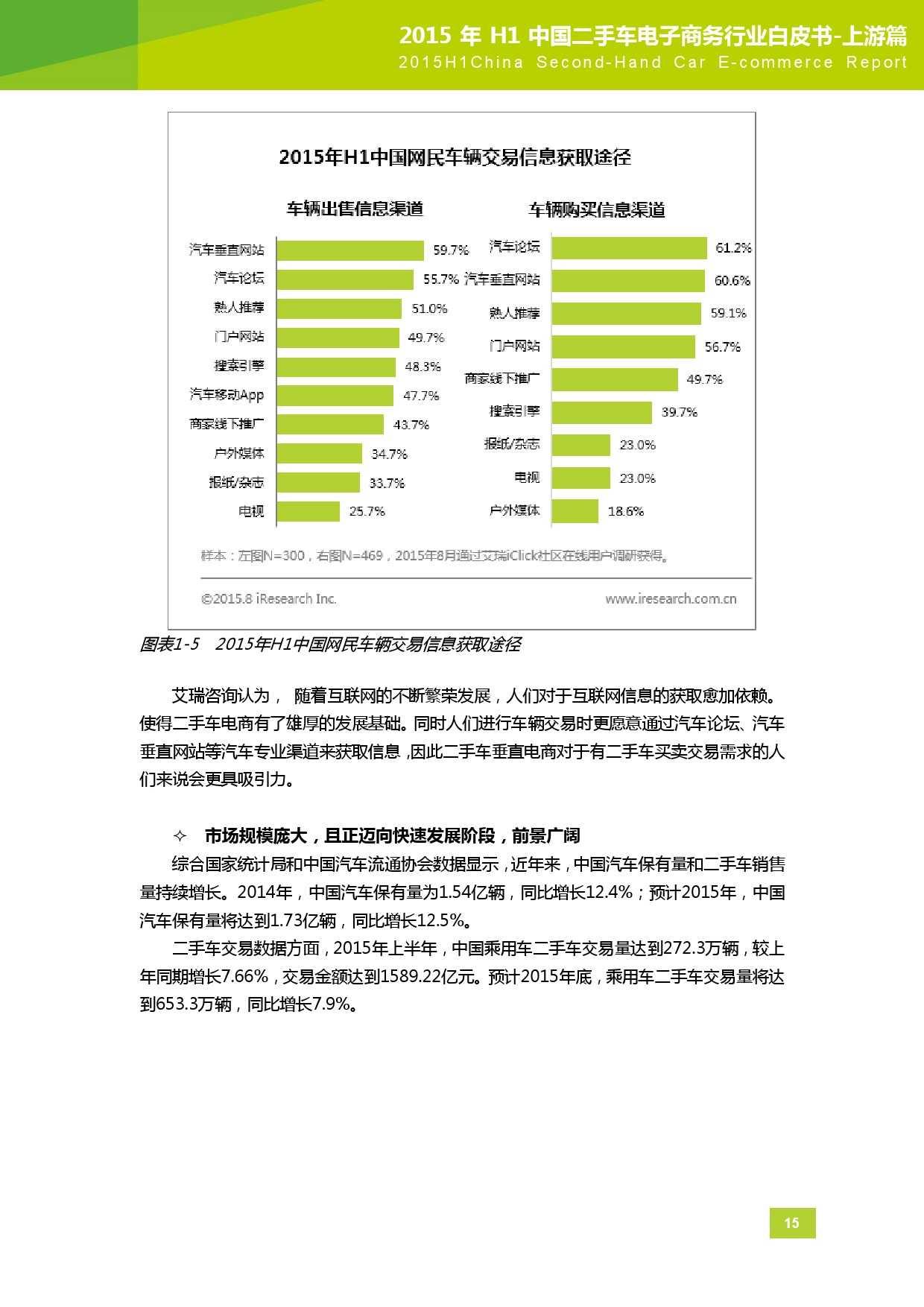 2015年中国二手车电子商务行业白皮书-上游篇_000016