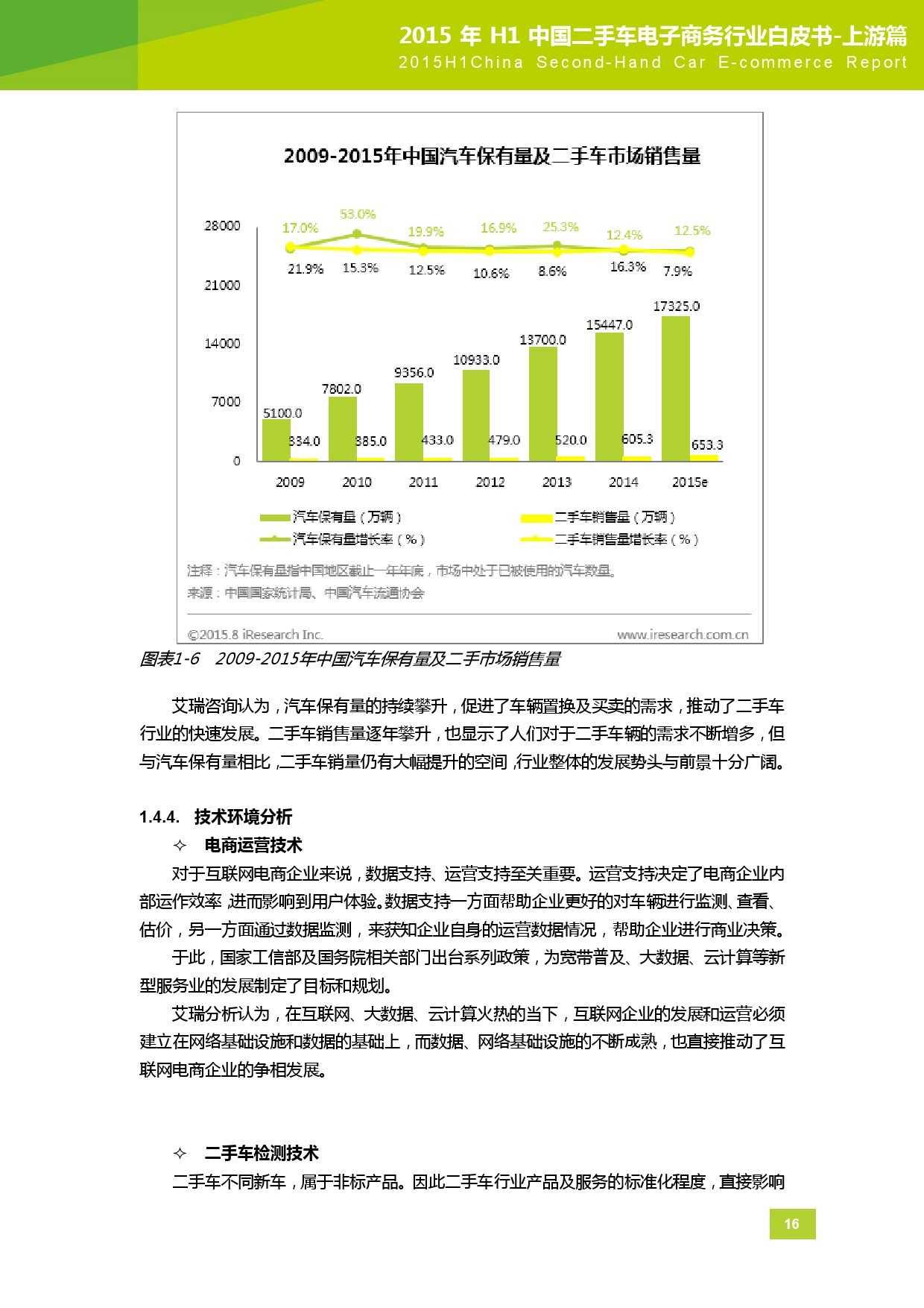 2015年中国二手车电子商务行业白皮书-上游篇_000017
