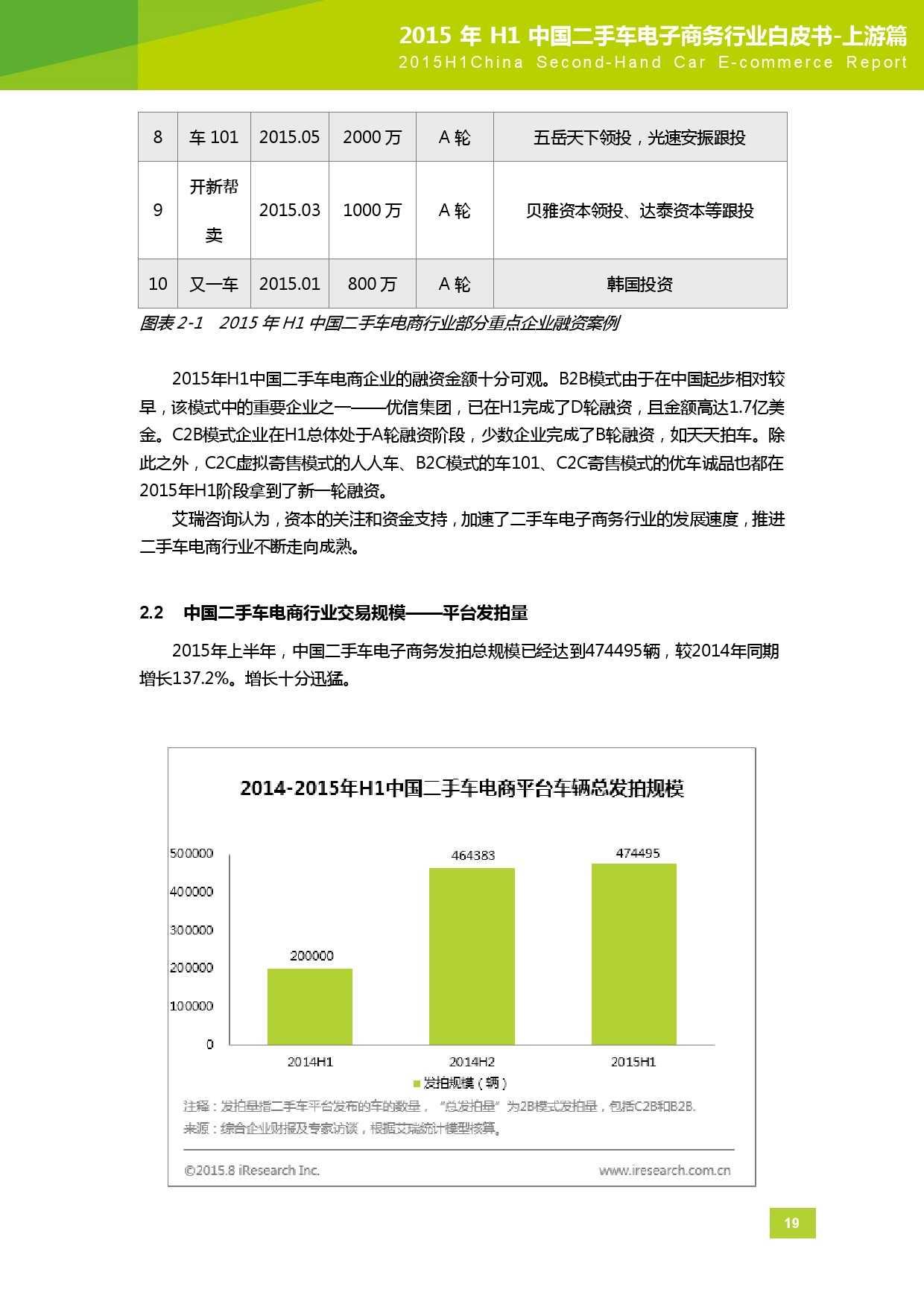 2015年中国二手车电子商务行业白皮书-上游篇_000020