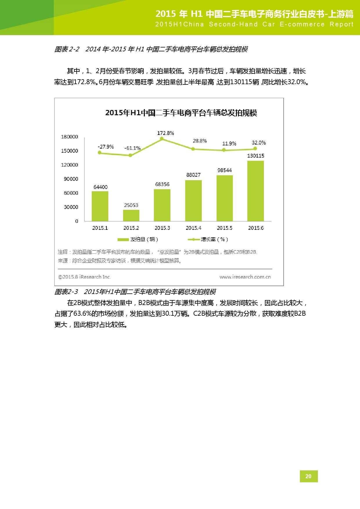 2015年中国二手车电子商务行业白皮书-上游篇_000021