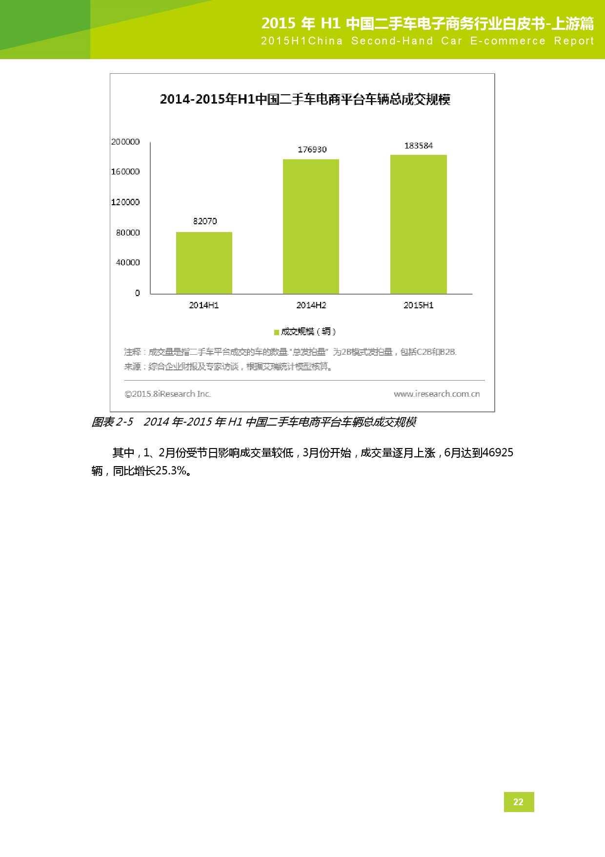 2015年中国二手车电子商务行业白皮书-上游篇_000023
