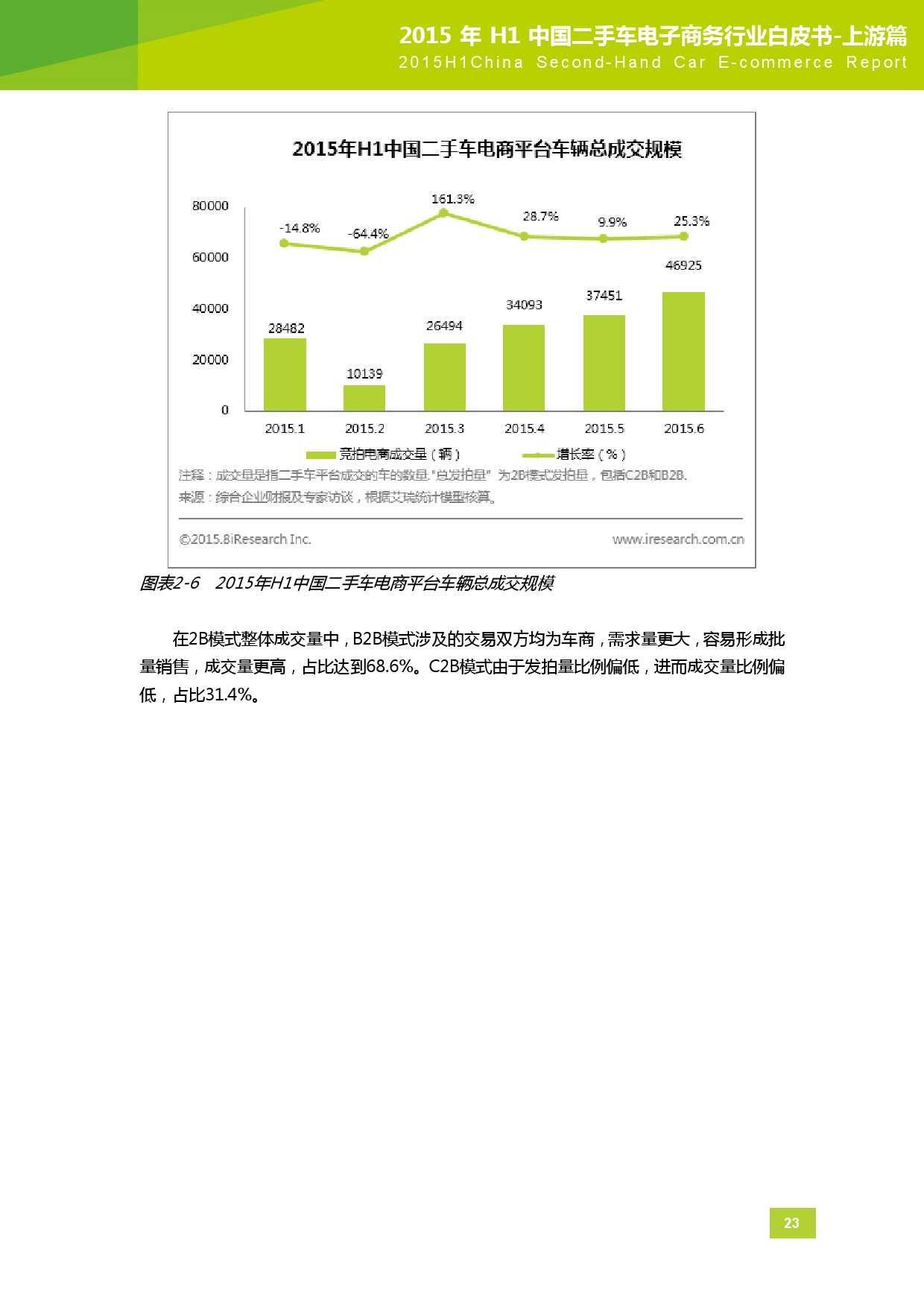 2015年中国二手车电子商务行业白皮书-上游篇_000024