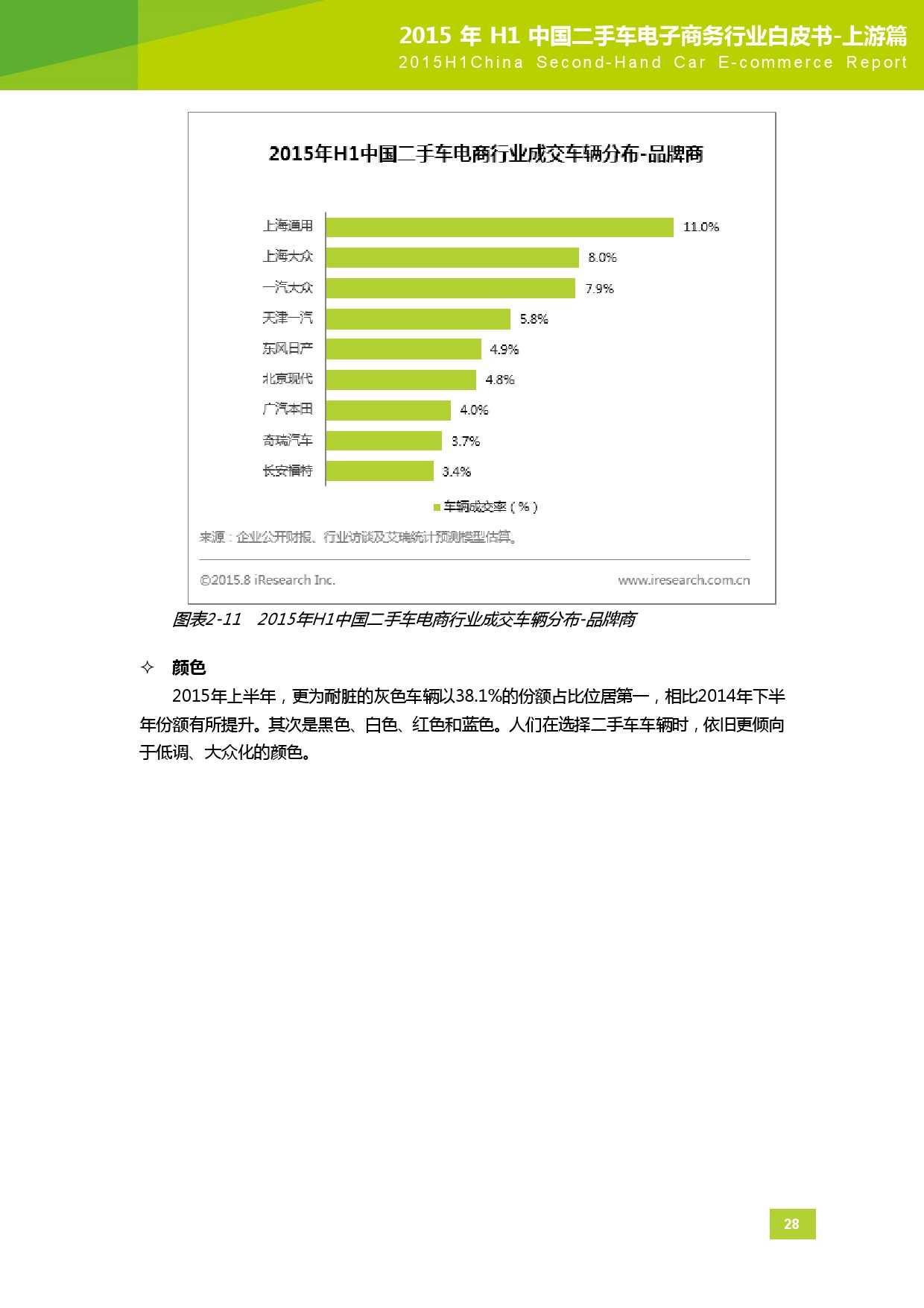 2015年中国二手车电子商务行业白皮书-上游篇_000029