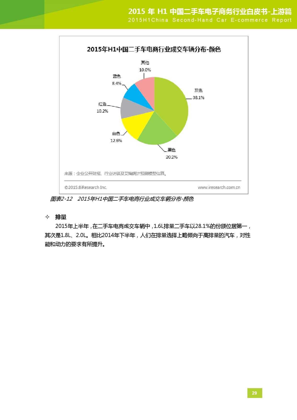 2015年中国二手车电子商务行业白皮书-上游篇_000030