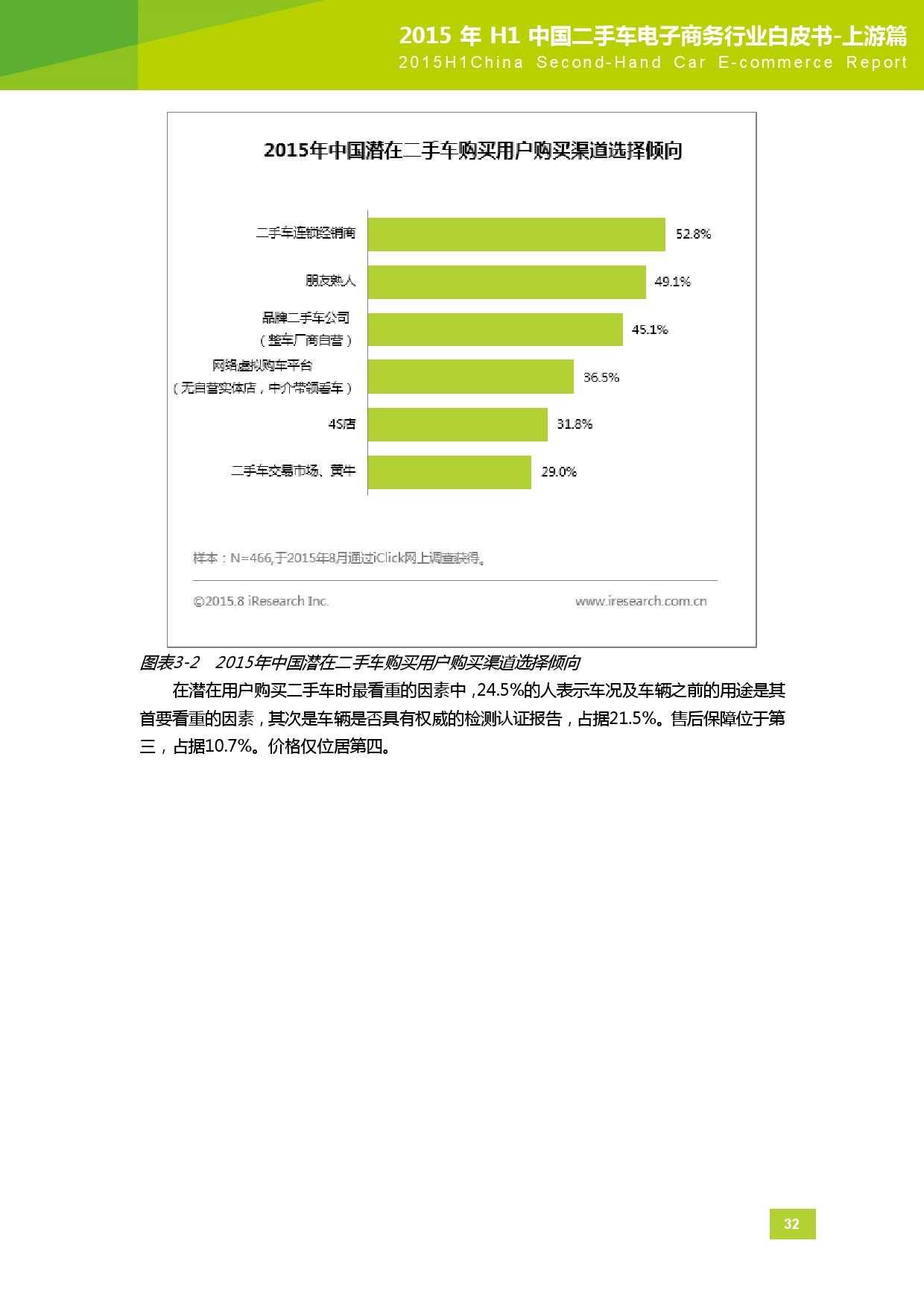 2015年中国二手车电子商务行业白皮书-上游篇_000033
