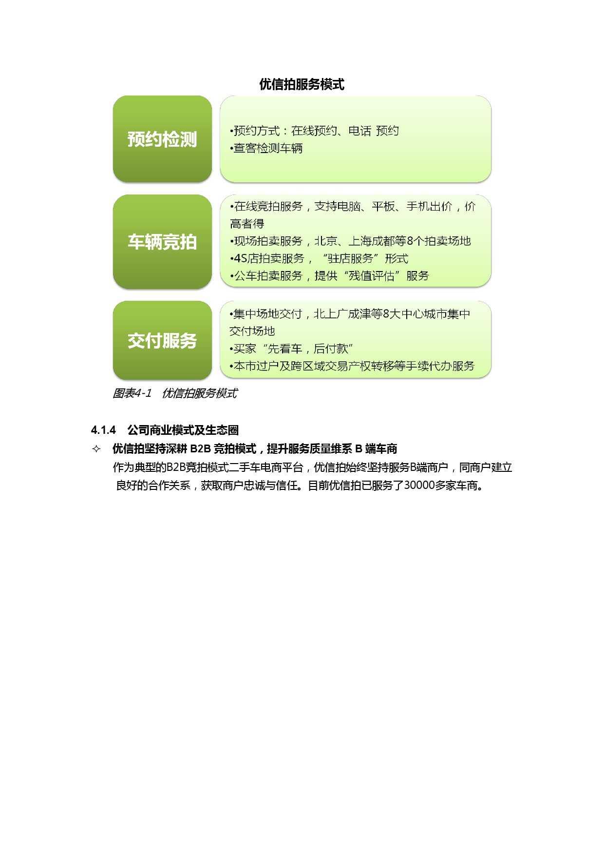 2015年中国二手车电子商务行业白皮书-上游篇_000038