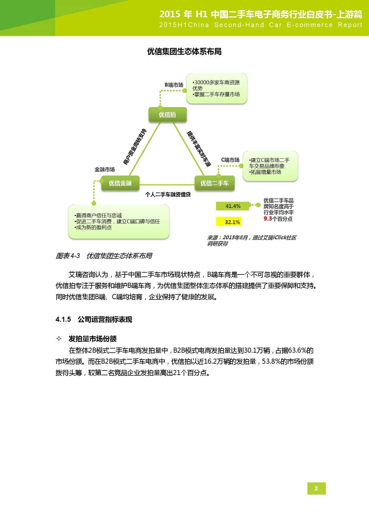 2015年中国二手车电子商务行业白皮书-上游篇_000040