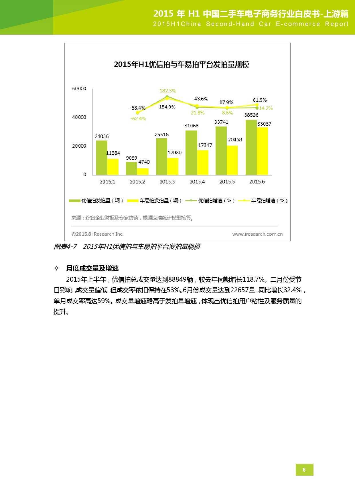 2015年中国二手车电子商务行业白皮书-上游篇_000044