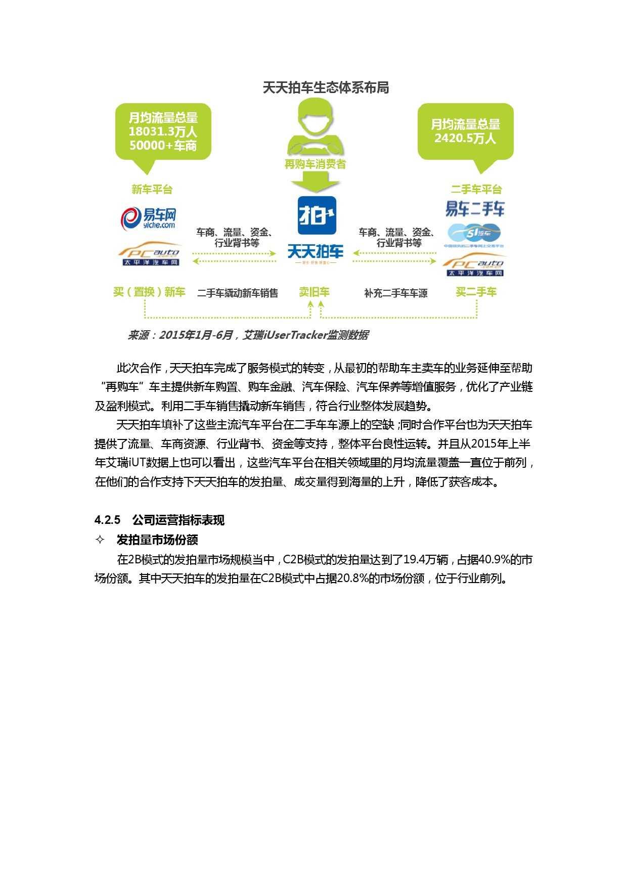 2015年中国二手车电子商务行业白皮书-上游篇_000049