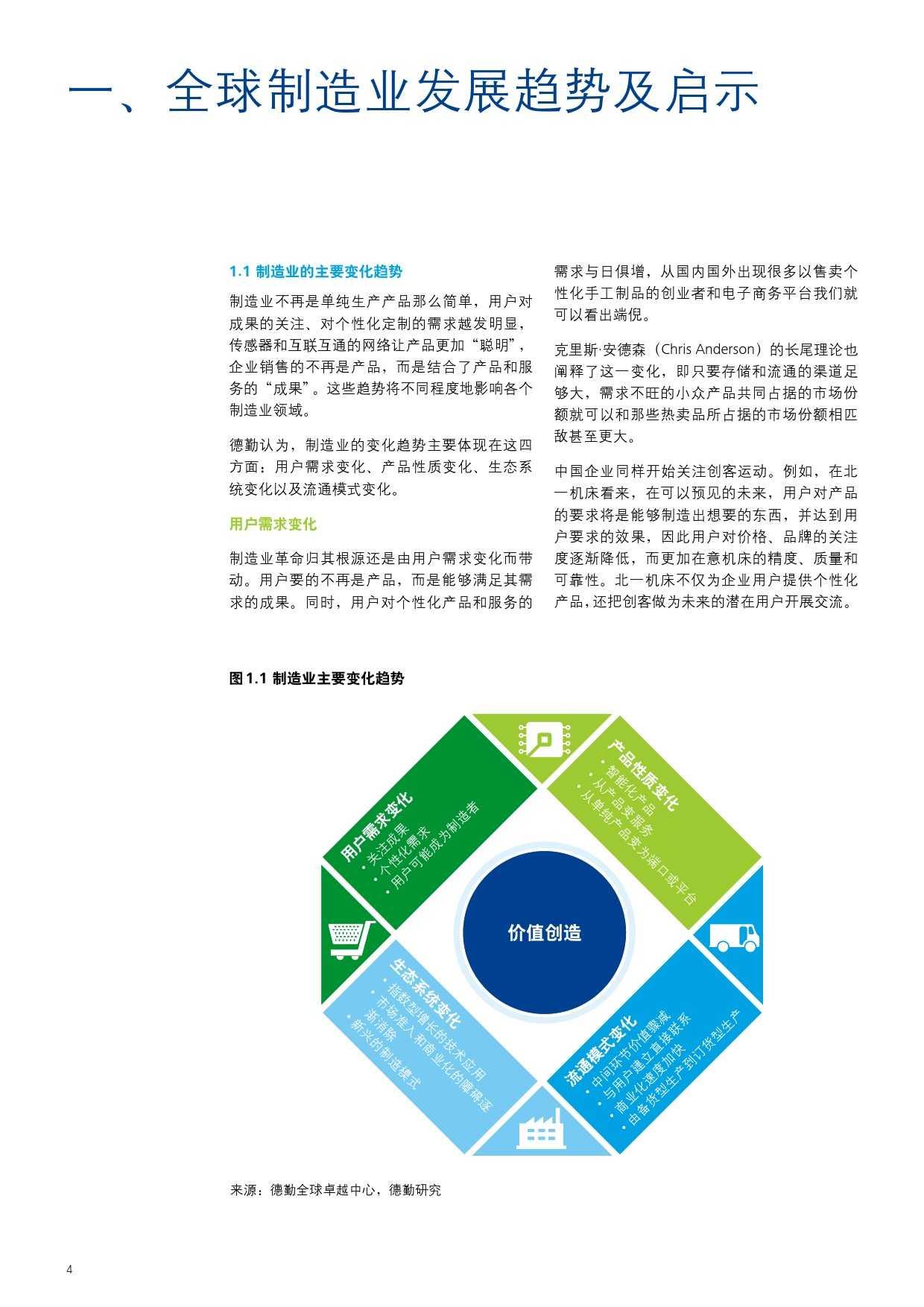 2015年中国制造业企业信息化调查_000006