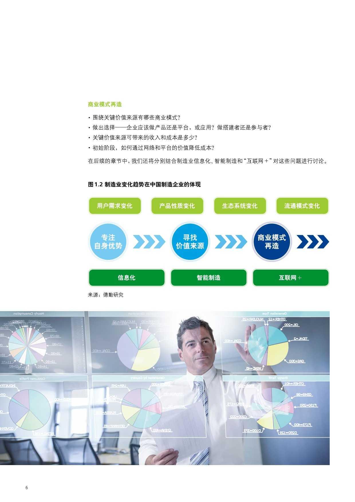 2015年中国制造业企业信息化调查_000008
