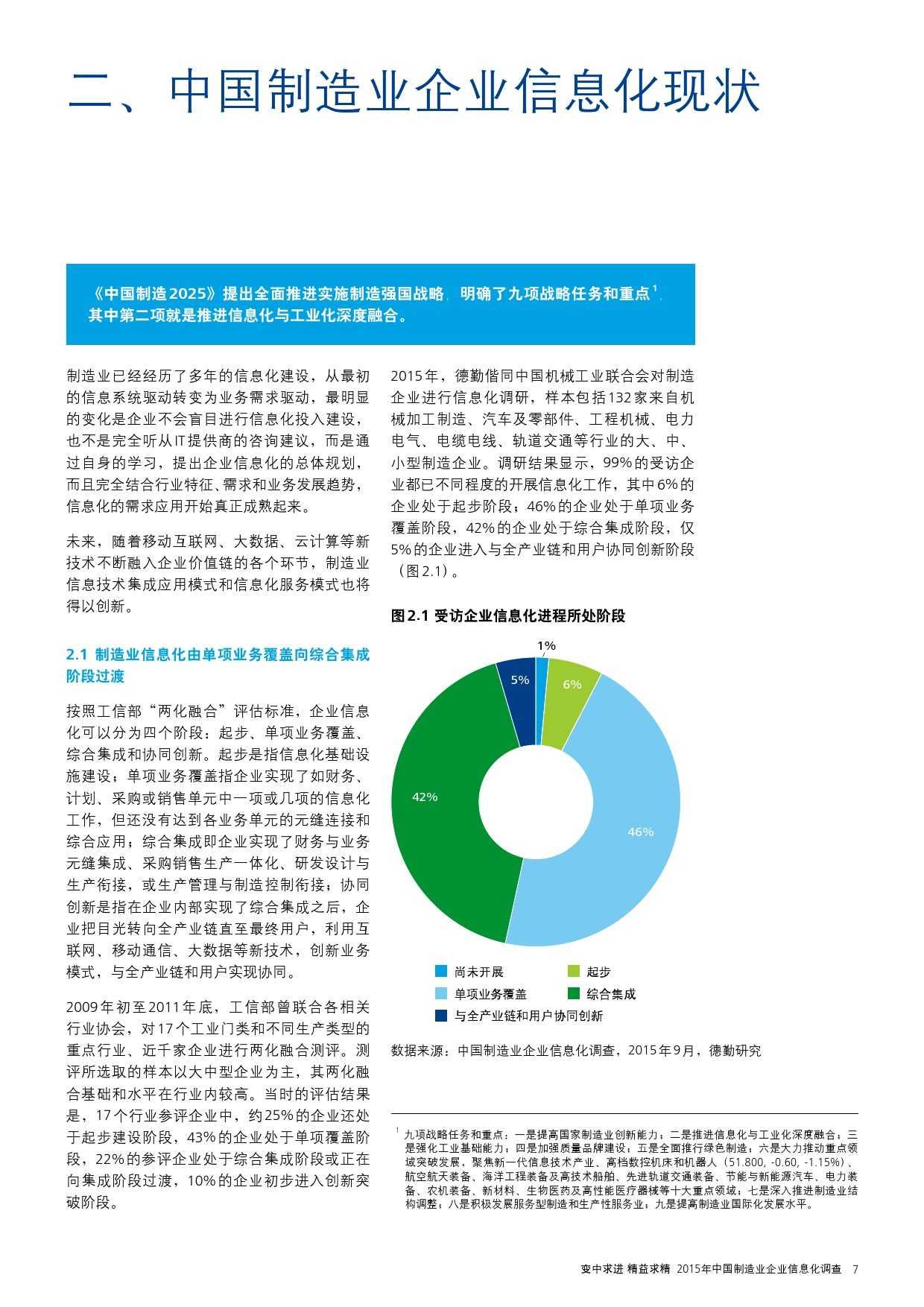 2015年中国制造业企业信息化调查_000009