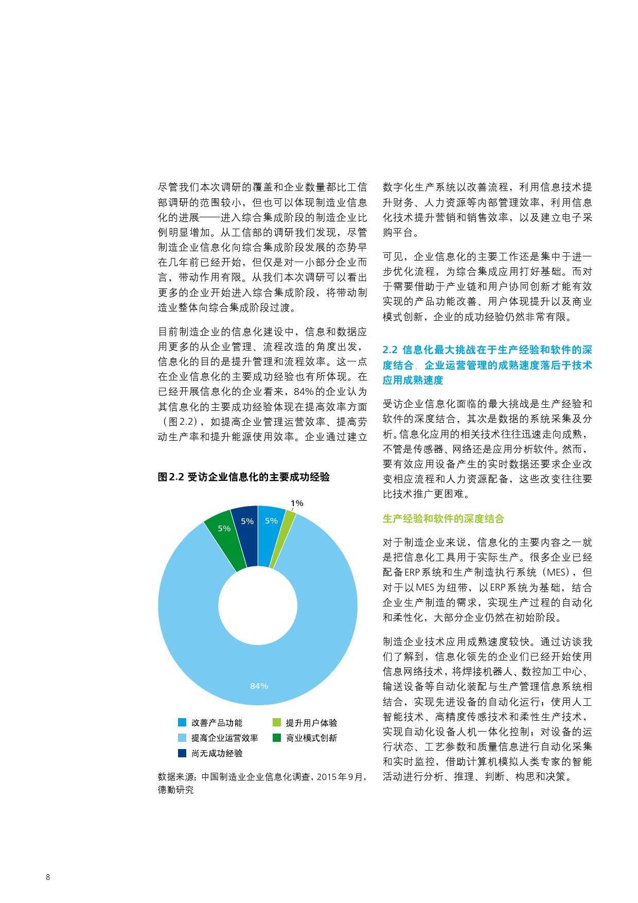 2015年中国制造业企业信息化调查_000010