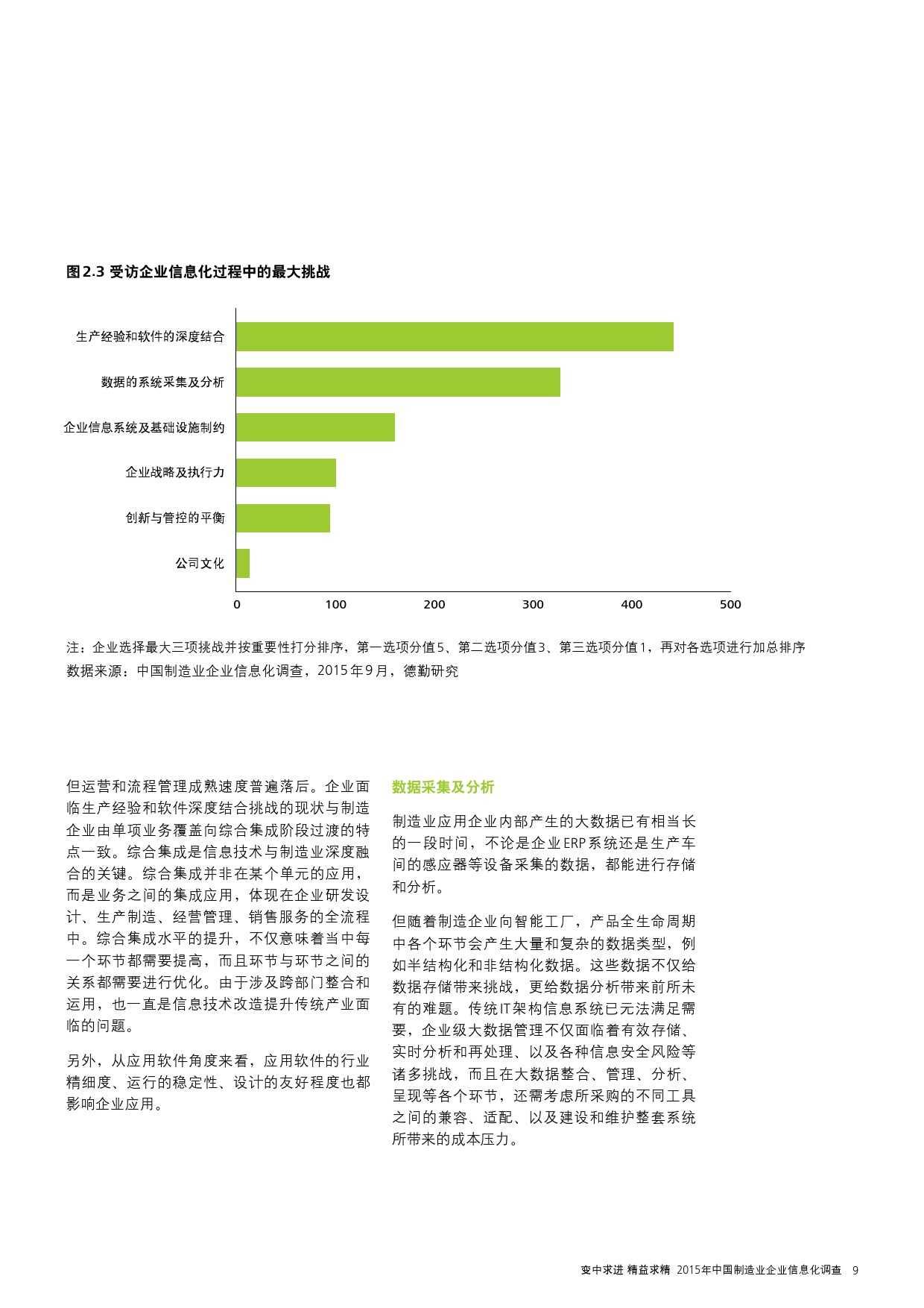 2015年中国制造业企业信息化调查_000011