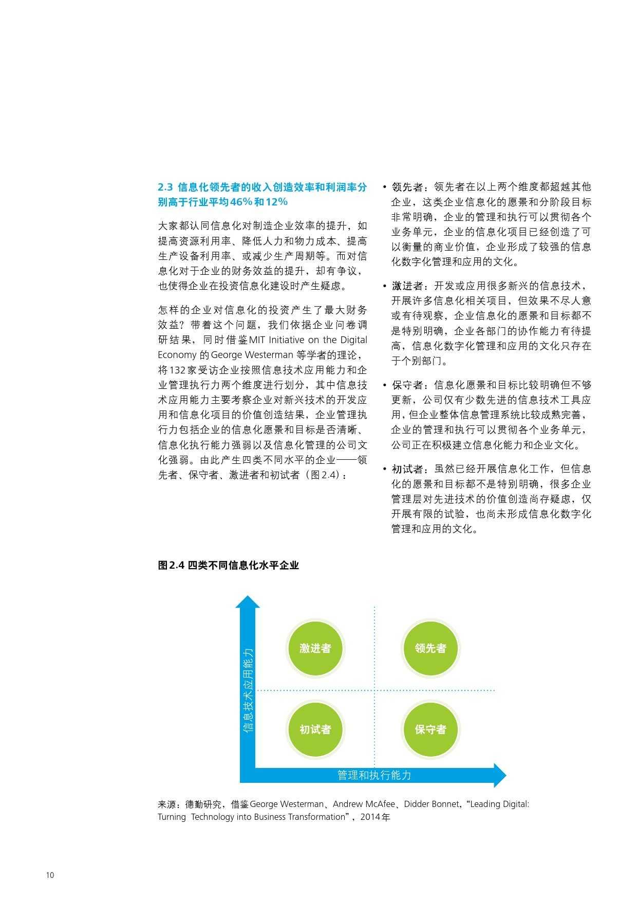 2015年中国制造业企业信息化调查_000012