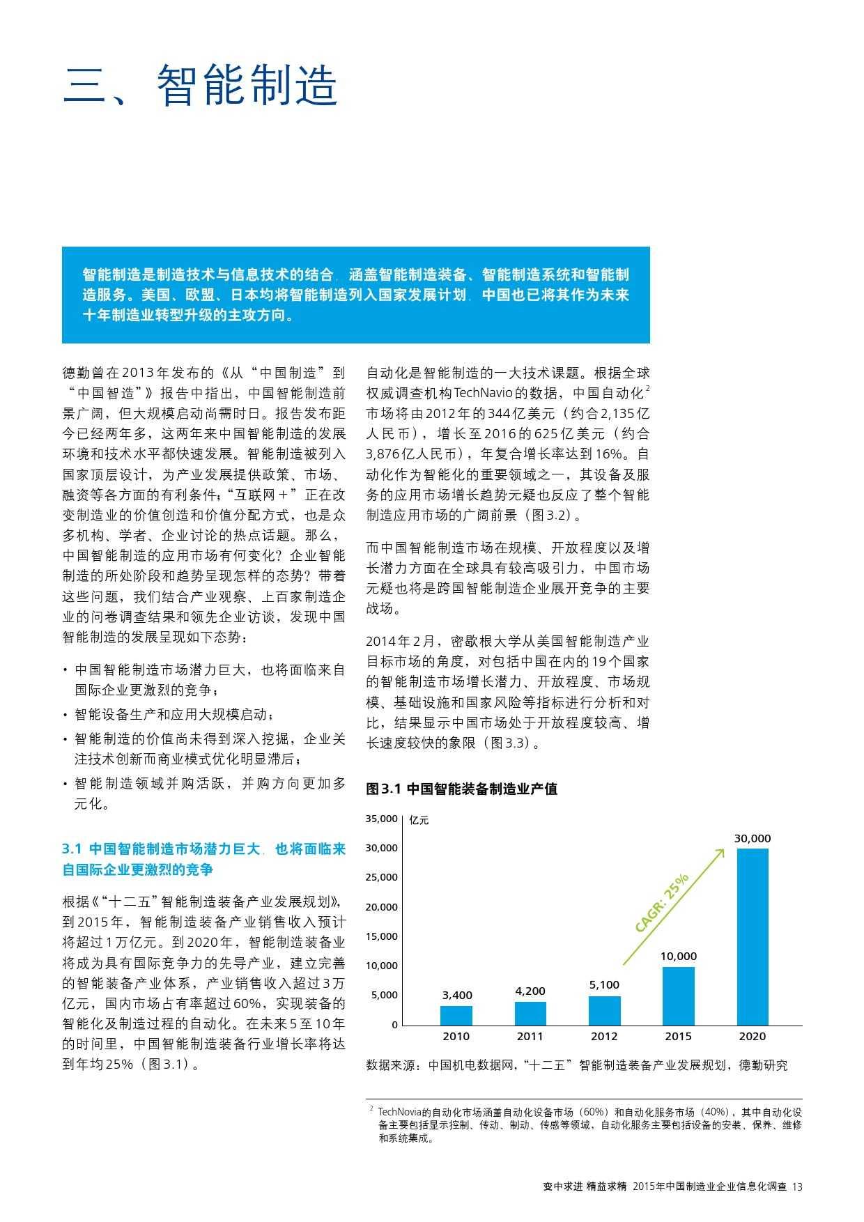 2015年中国制造业企业信息化调查_000015