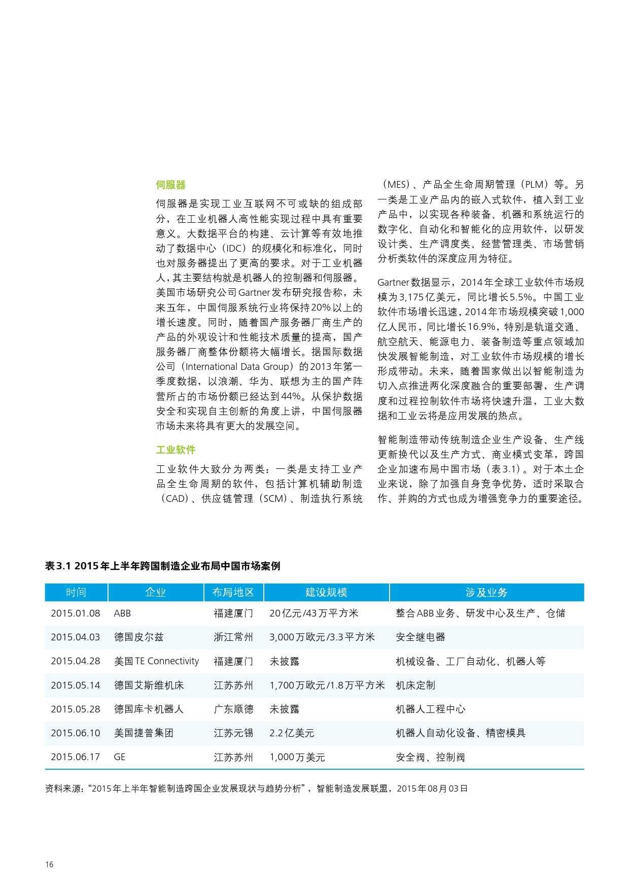 2015年中国制造业企业信息化调查_000018