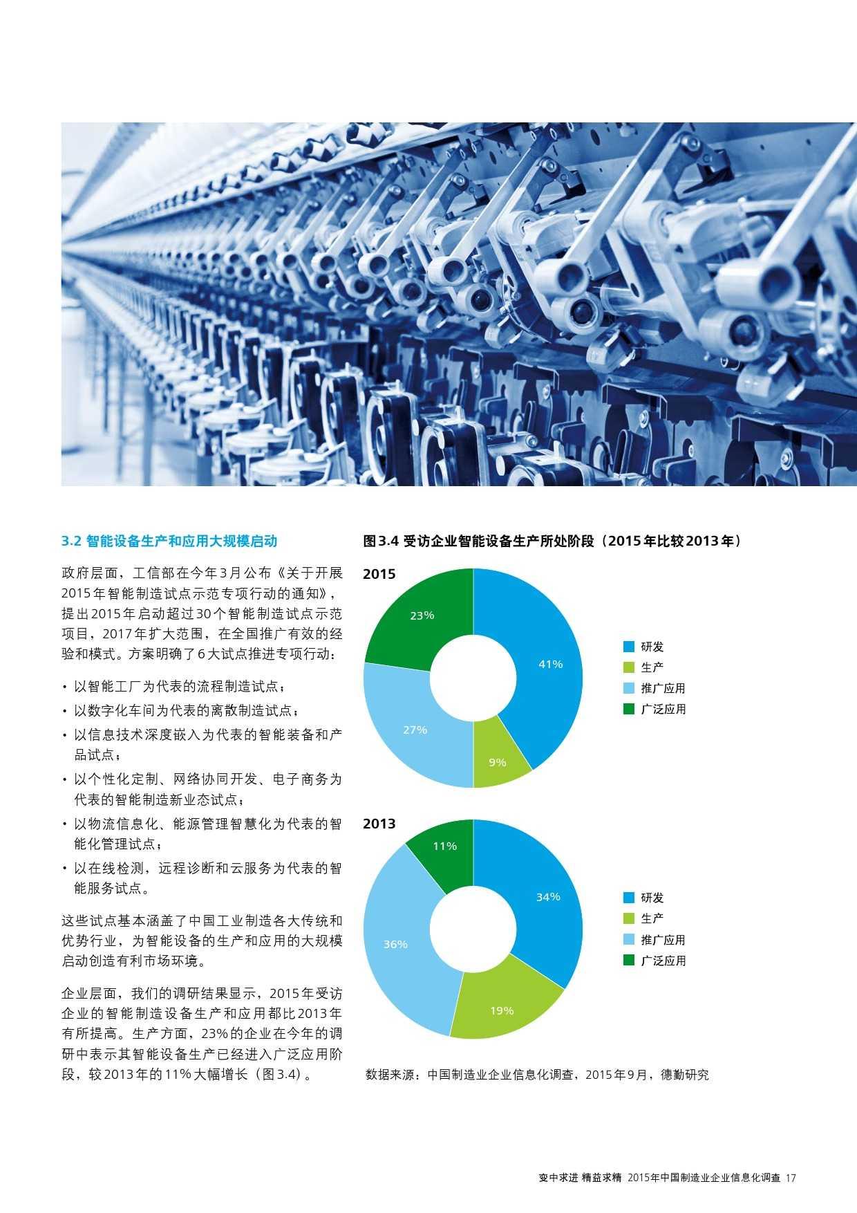 2015年中国制造业企业信息化调查_000019