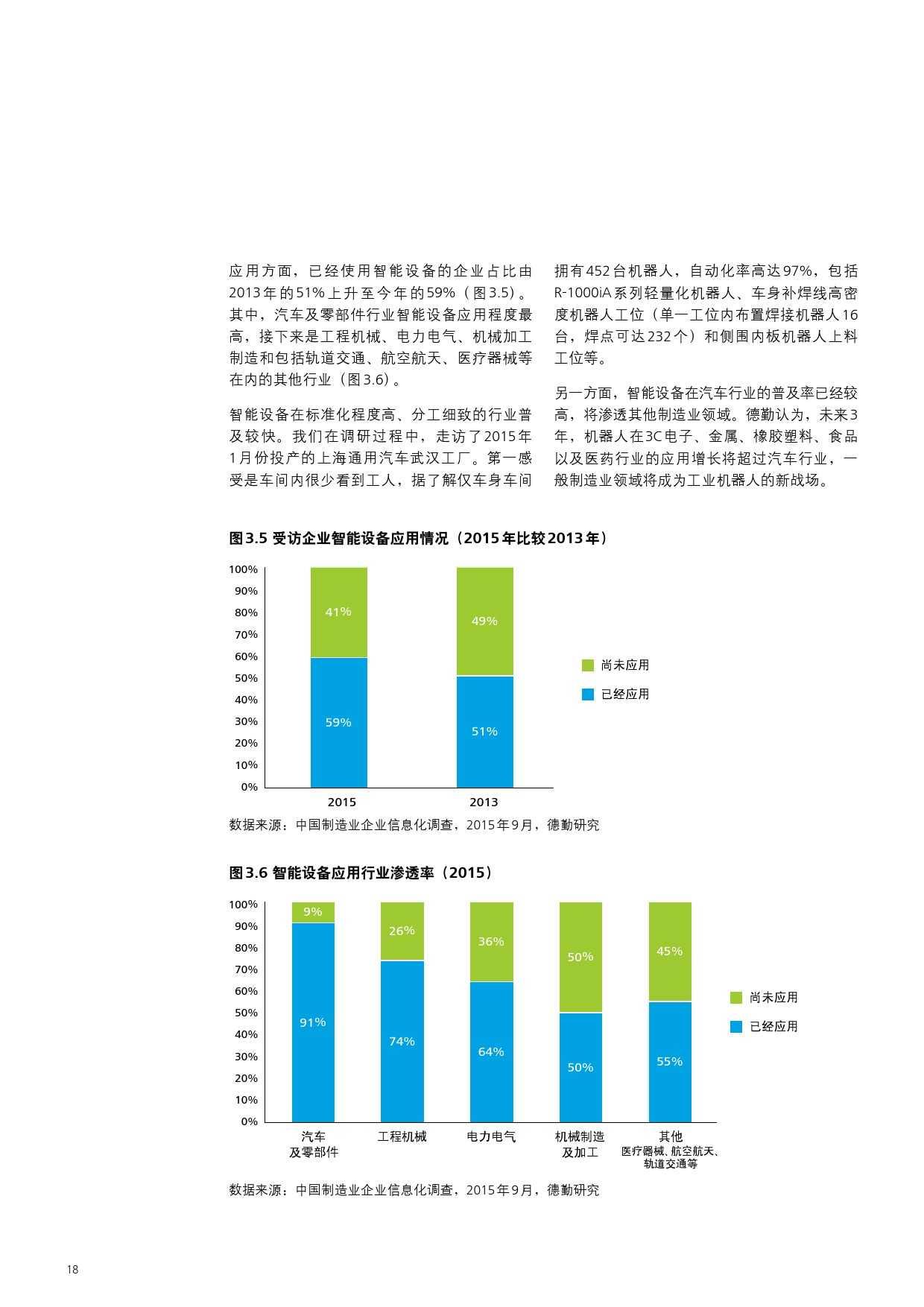 2015年中国制造业企业信息化调查_000020