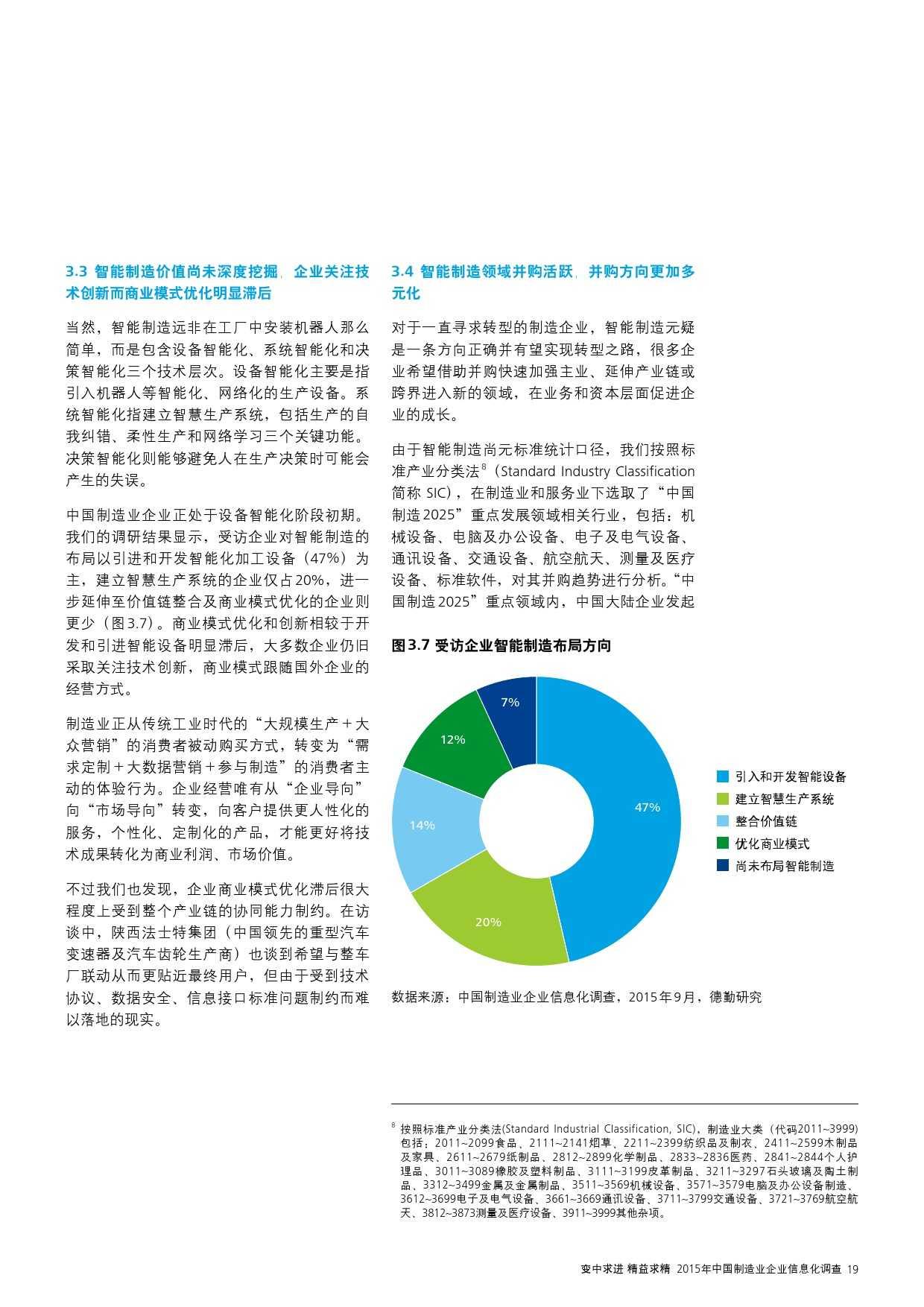 2015年中国制造业企业信息化调查_000021