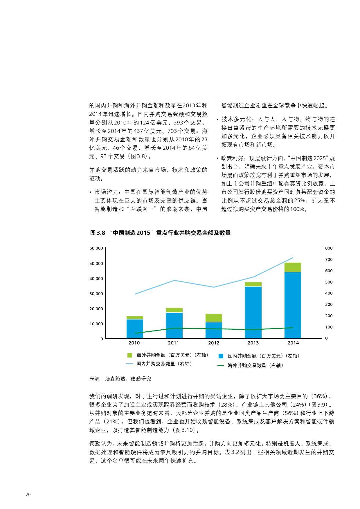 2015年中国制造业企业信息化调查_000022