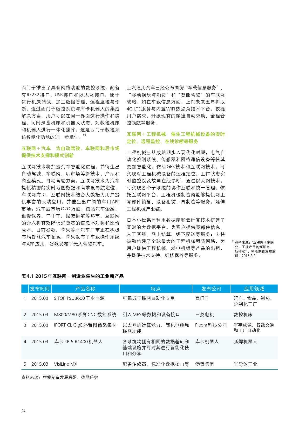 2015年中国制造业企业信息化调查_000026