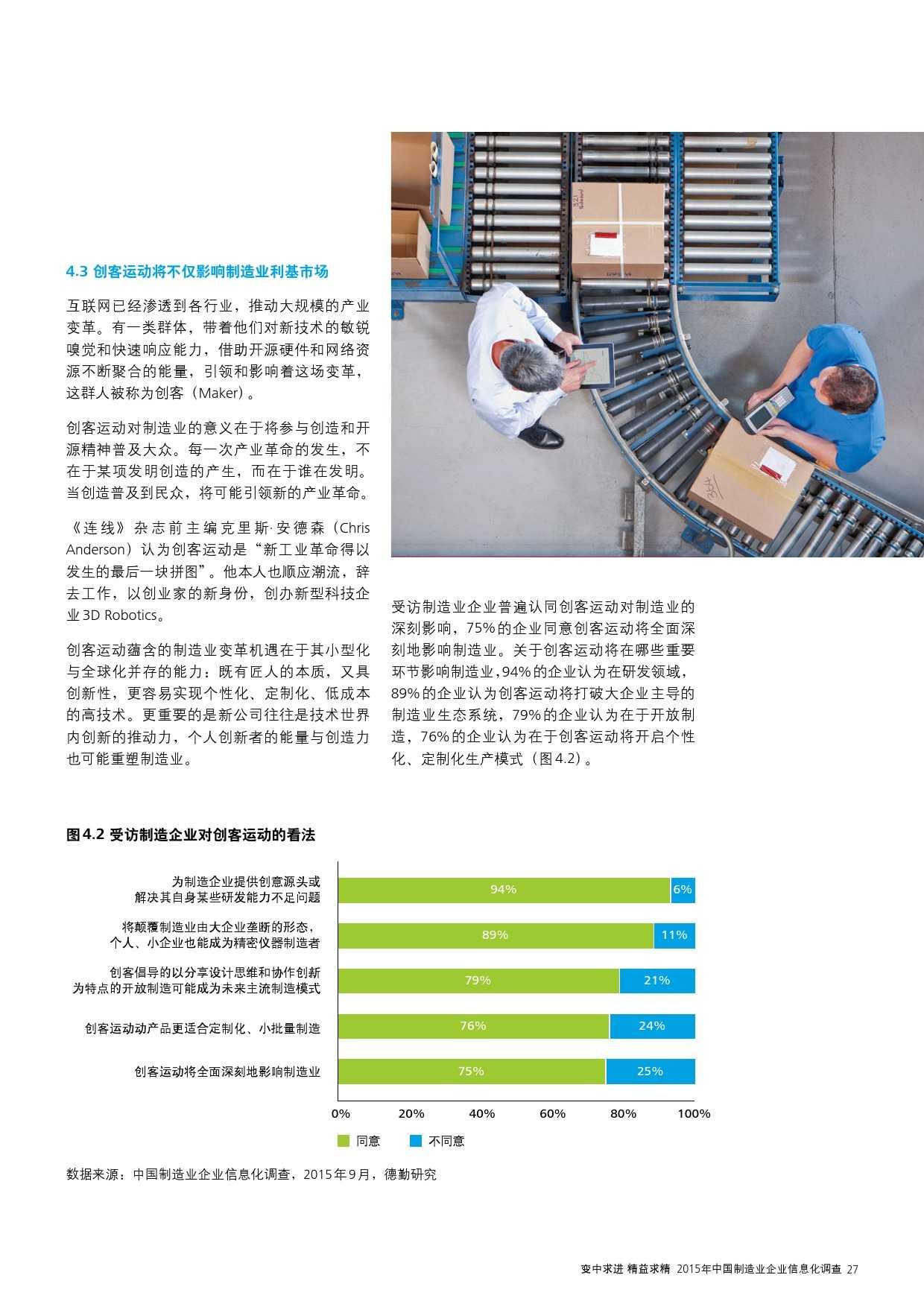 2015年中国制造业企业信息化调查_000029