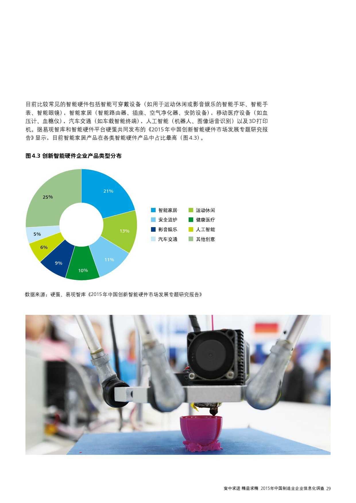 2015年中国制造业企业信息化调查_000031