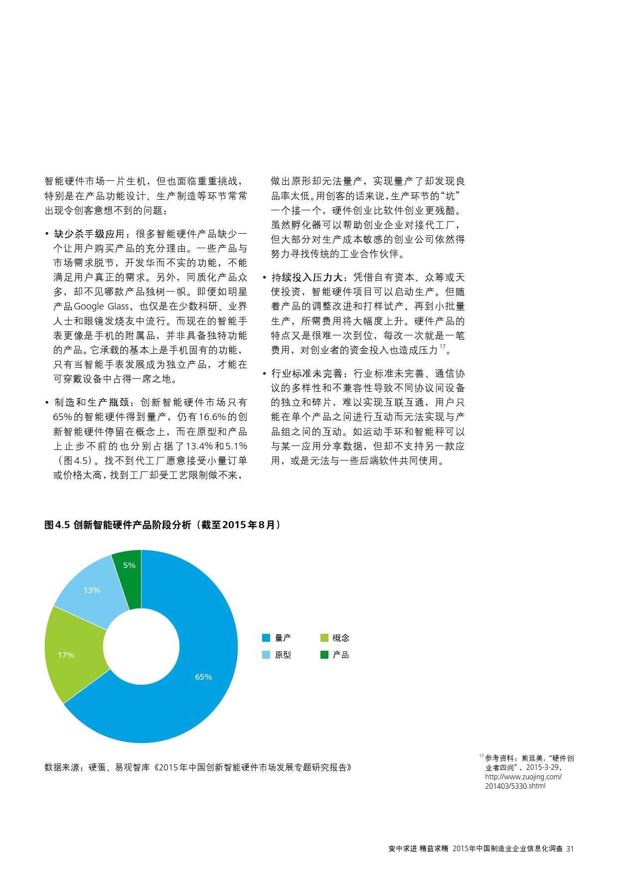 2015年中国制造业企业信息化调查_000033