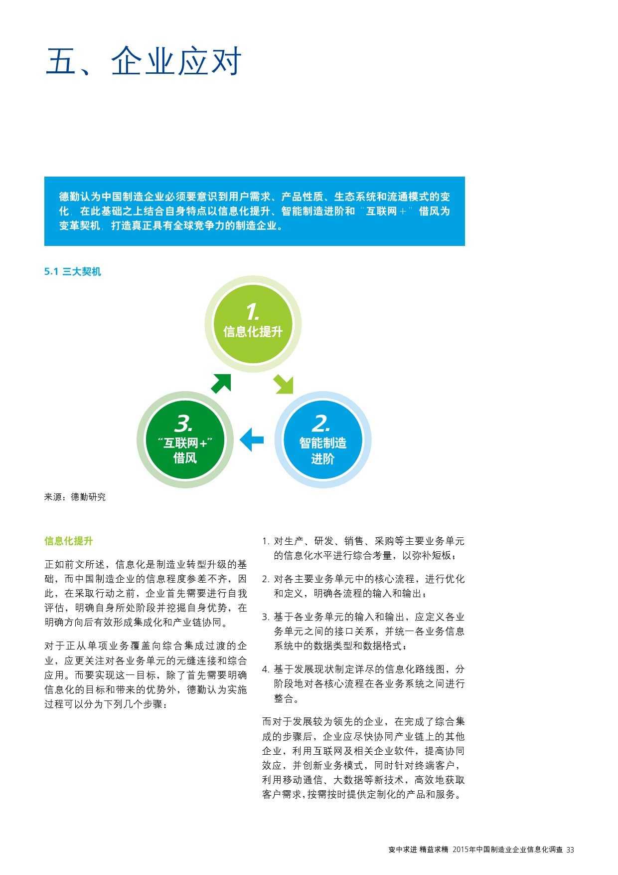 2015年中国制造业企业信息化调查_000035