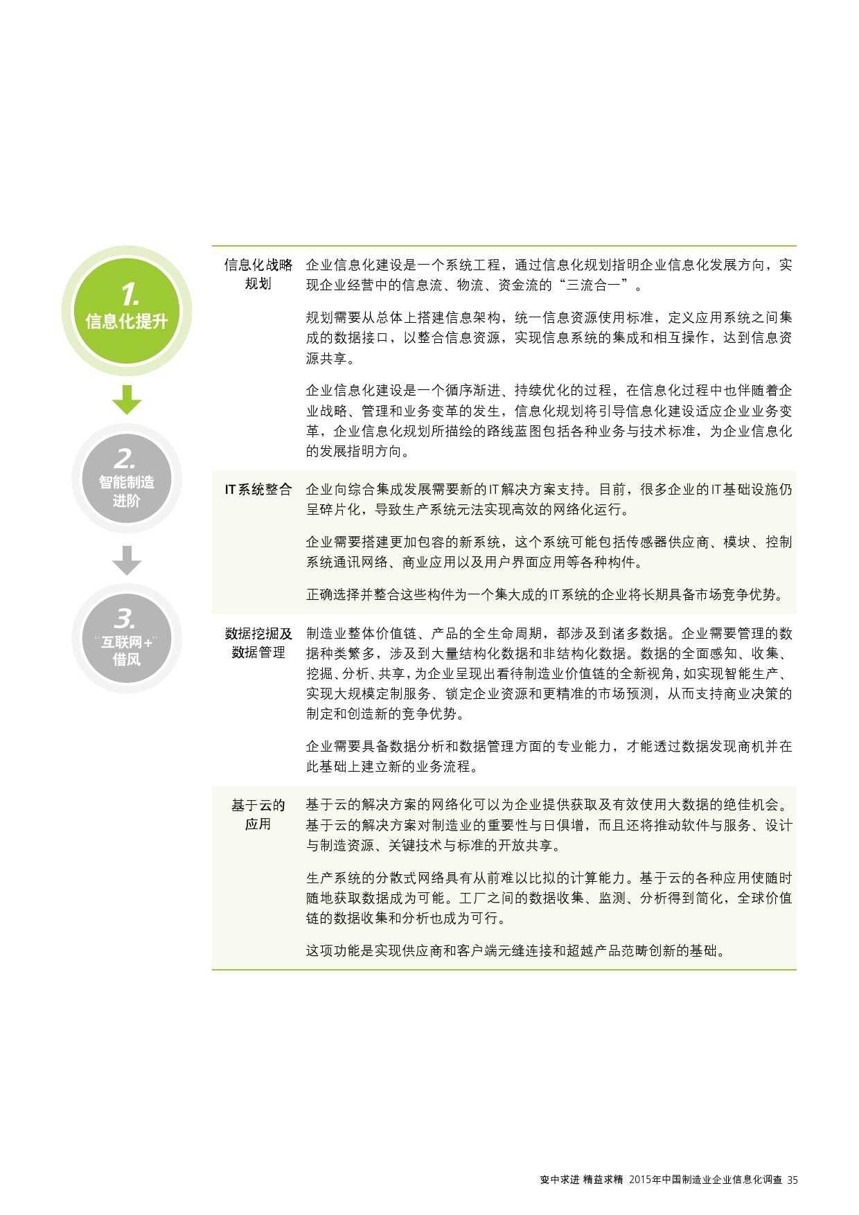 2015年中国制造业企业信息化调查_000037