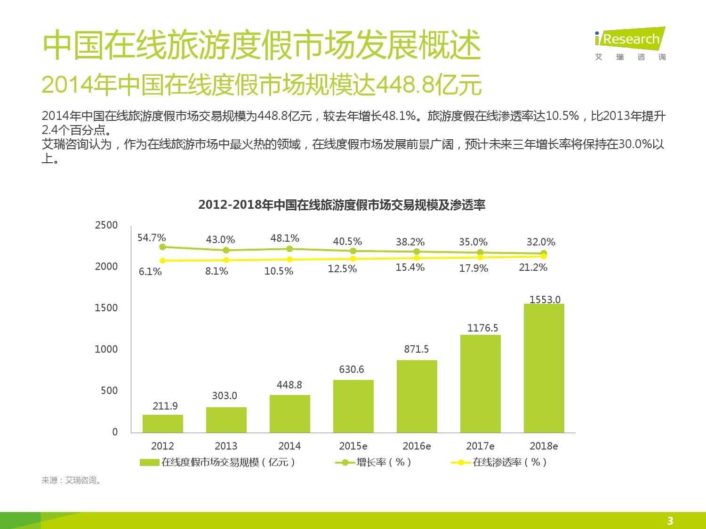 2015年中国在线出境邮轮市场研究报告_000003