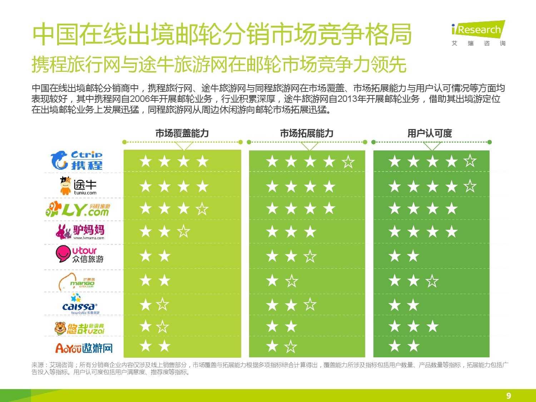 2015年中国在线出境邮轮市场研究报告_000009