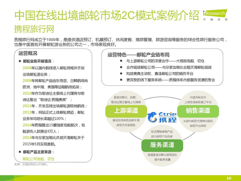2015年中国在线出境邮轮市场研究报告_000010