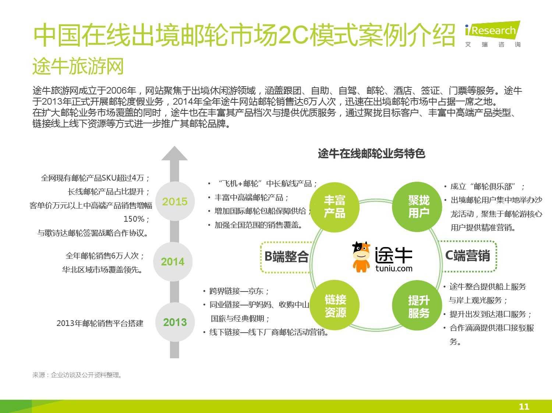 2015年中国在线出境邮轮市场研究报告_000011