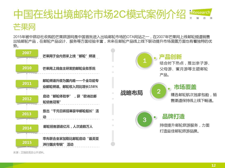 2015年中国在线出境邮轮市场研究报告_000012