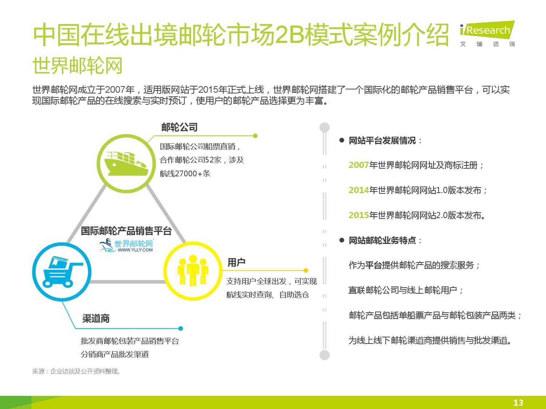 2015年中国在线出境邮轮市场研究报告_000013