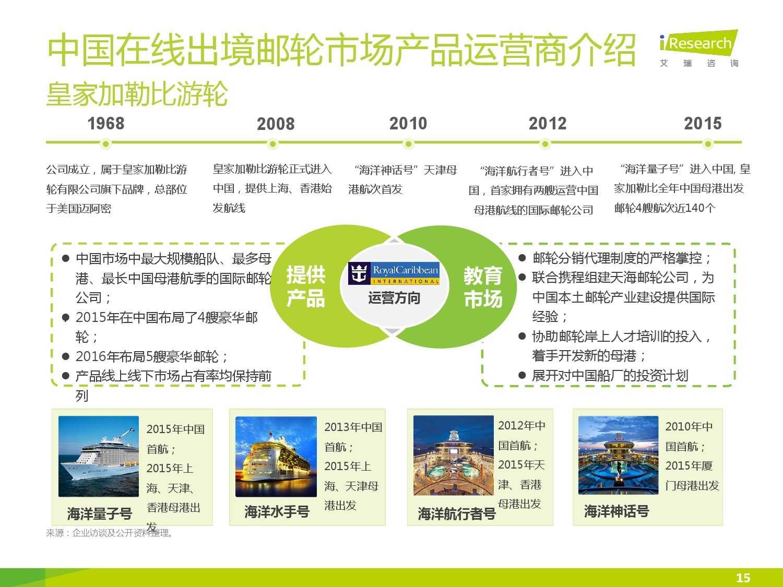 2015年中国在线出境邮轮市场研究报告_000015