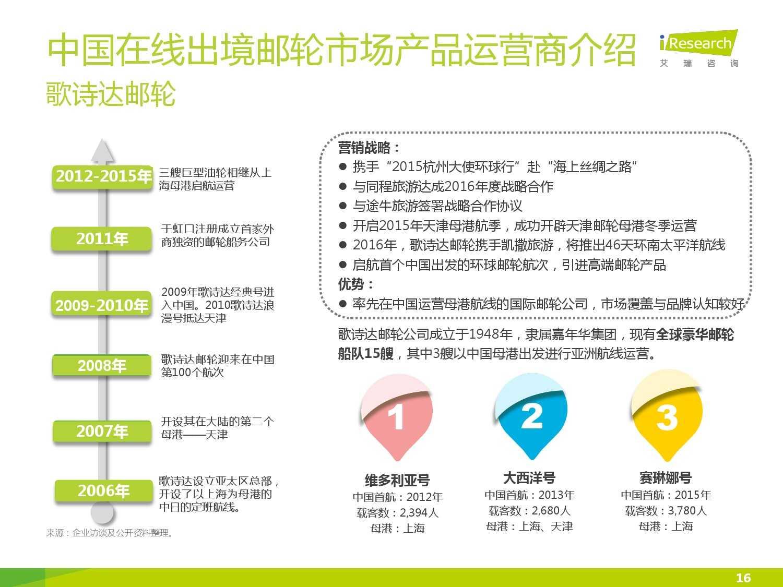 2015年中国在线出境邮轮市场研究报告_000016