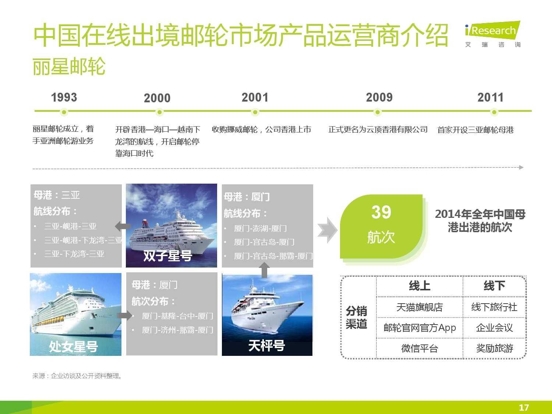 2015年中国在线出境邮轮市场研究报告_000017