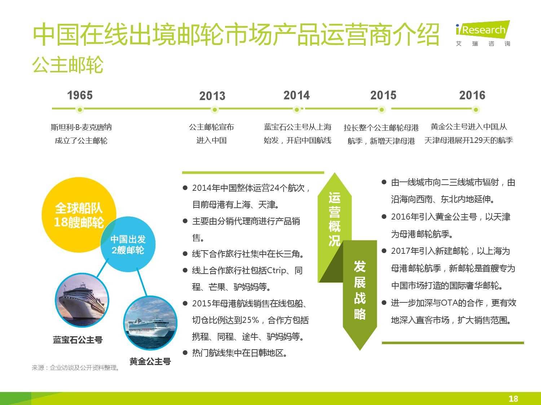 2015年中国在线出境邮轮市场研究报告_000018