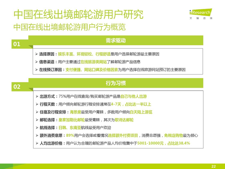 2015年中国在线出境邮轮市场研究报告_000022
