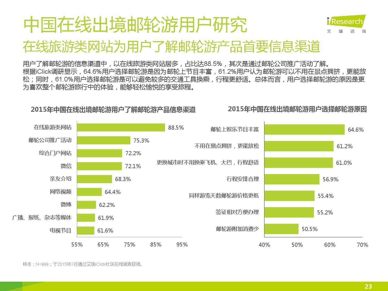 2015年中国在线出境邮轮市场研究报告_000023