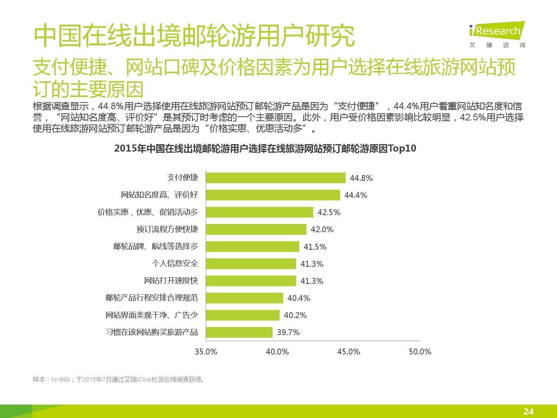 2015年中国在线出境邮轮市场研究报告_000024